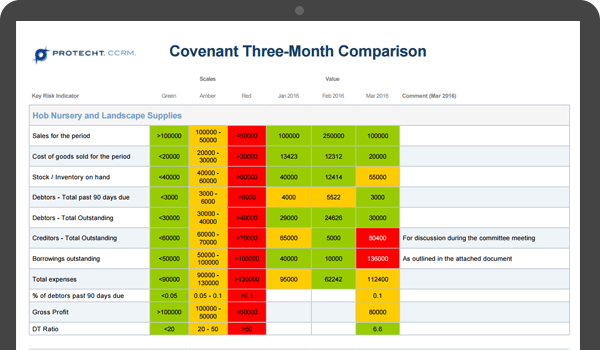 Covenant Monitoring